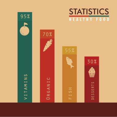 healthy food statistics