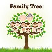 családi kialakítás