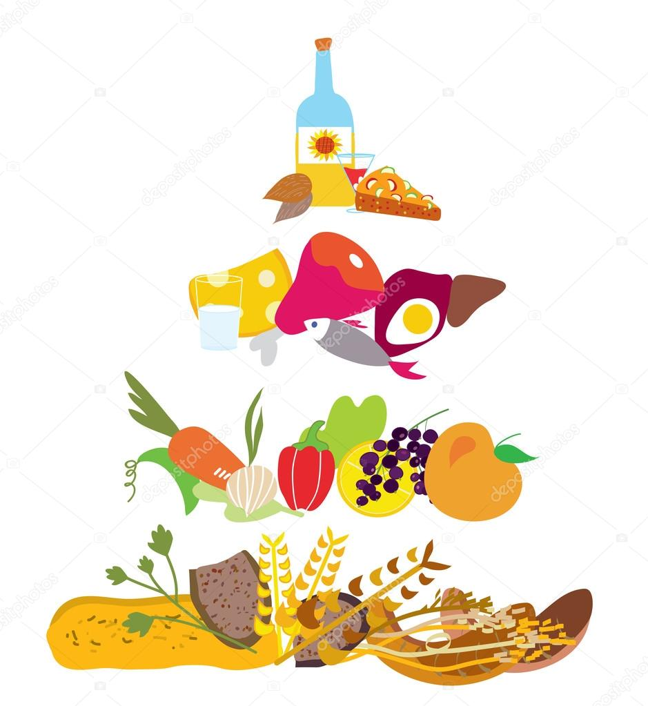 hälsosam kost schema
