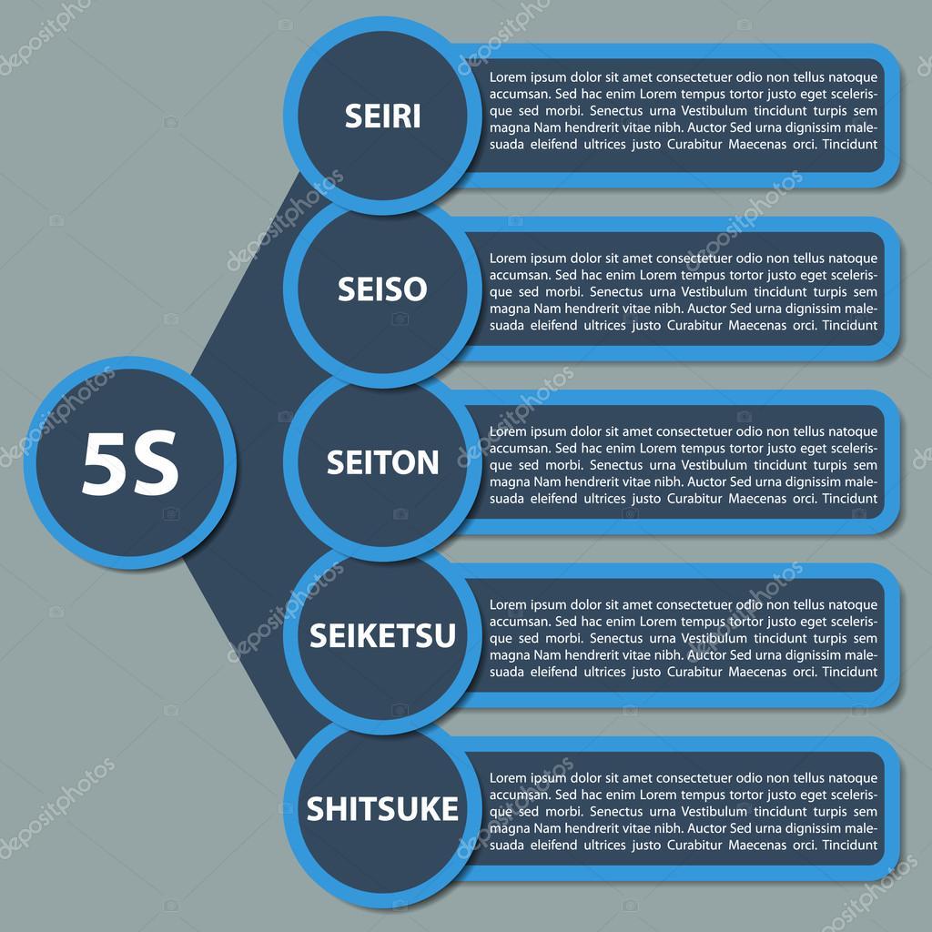 5s strategy diagram stock vector izmask 40713601 description in japanese language original japanese words seiri seiso seiton seiketsu shitsuke are equivalent of english words sort arrange clean ccuart Choice Image