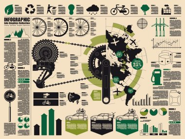 Bicyle, ecology