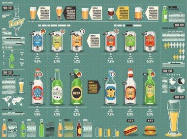 Beer info graphics