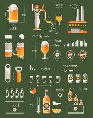 Beer info graphic