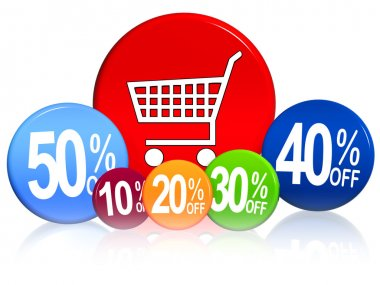 different percentages with cart