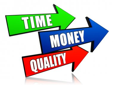 time, money, quality in arrows