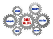 Fotografie Core values in silver grey gears