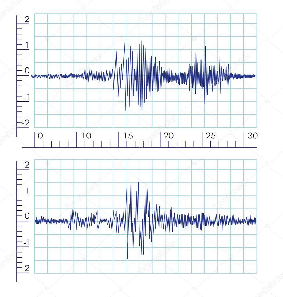 Clip Art Seismic Wave Seismology Earthquake Vector Graphics, PNG,  1024x1024px, Seismic Wave, Art, Cartoon, Earthquake, Seismic