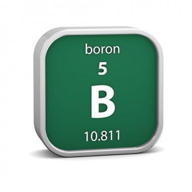 Boron material sign