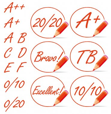 Education rating symbols surrounded by a red pencil.