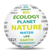 Příroda planetě ikona. ekologické svět.