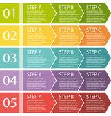 Fotografia design piatto. set di scatole processo frecce. passo dopo passo.