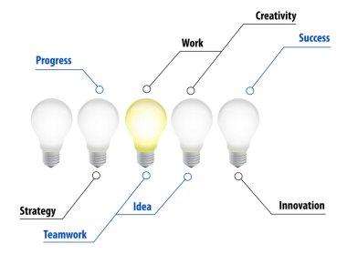 Lightbulbs idea diagram illustration chart