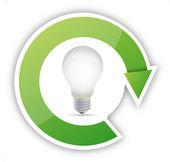 žárovka eco cyklus