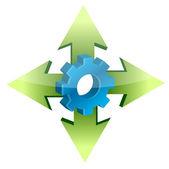üzleti koncepció kialakítása, a felszerelés és a nyíl