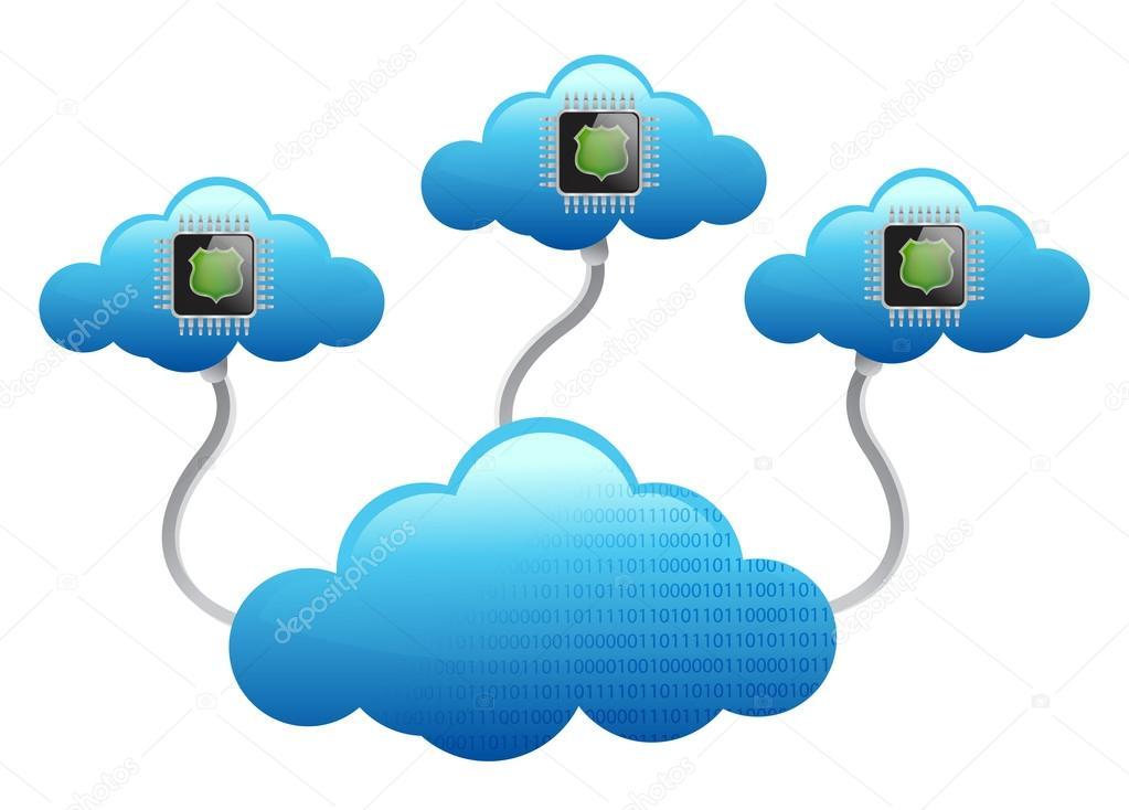 Chips Wolken computing Netzwerk-Konzept — Stockfoto © alexmillos ...