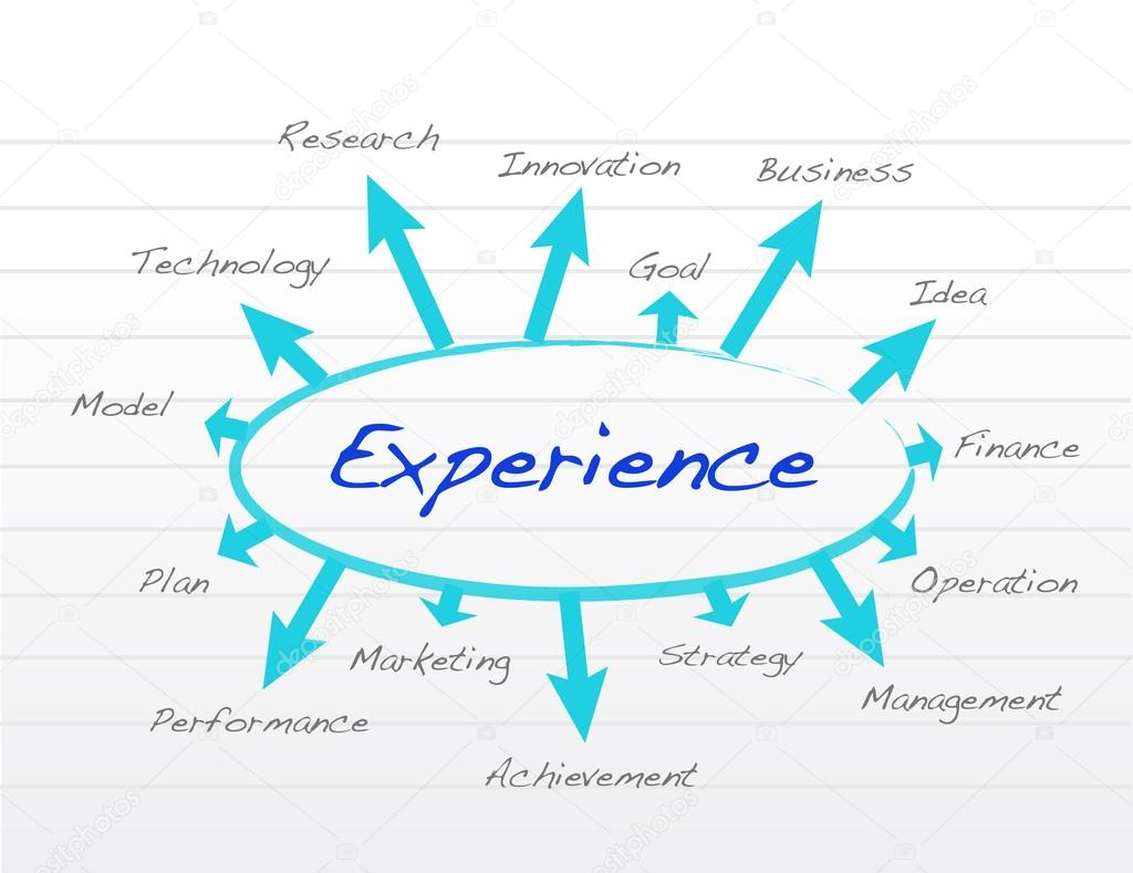 concepto de experiencia — Fotos de Stock © alexmillos #21989621