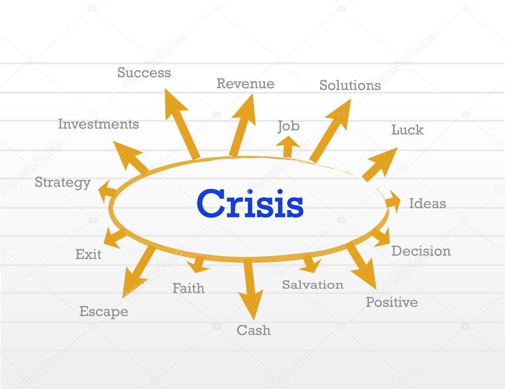 Crisis management process diagram stock photo alexmillos 22524089 crisis management process diagram illustration design over a notepad photo by alexmillos pooptronica