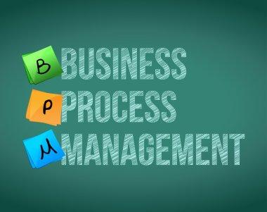 business process management sign illustration