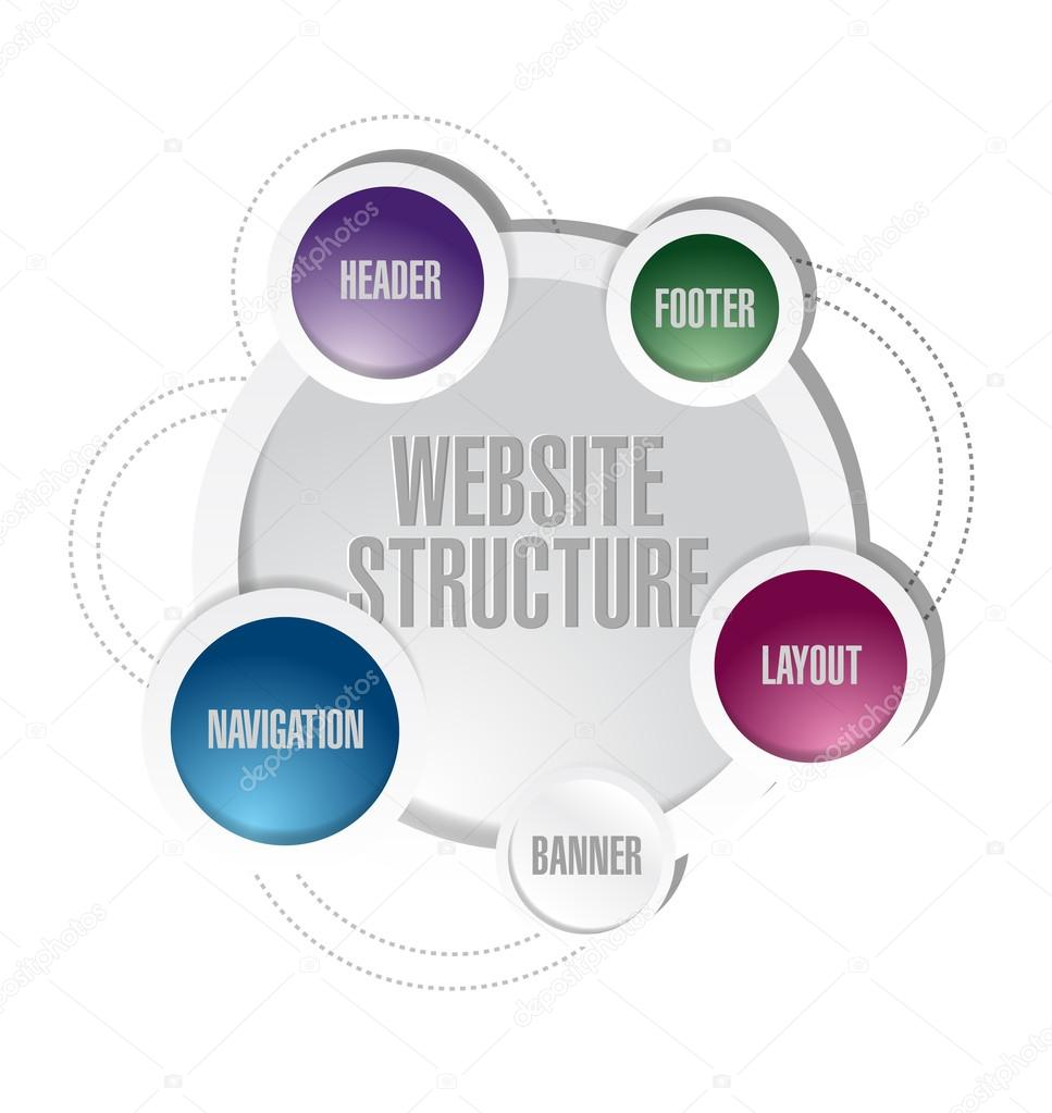 website structure diagram illustration design stock photo
