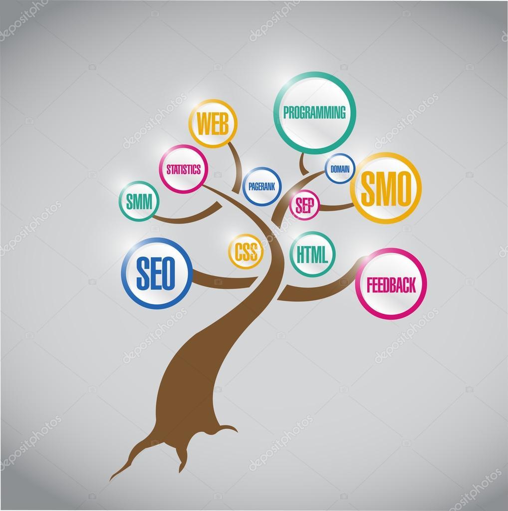 tree web site tools illustration design