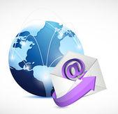 Globální síťové komunikace. kontaktujte nás e-mailem