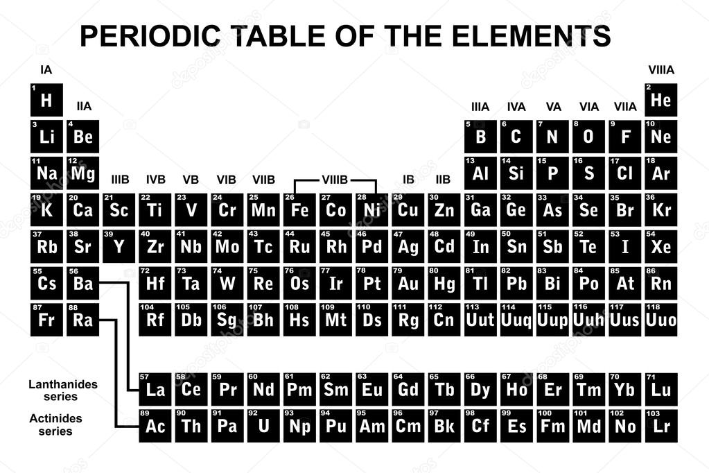 Tabla periodica de los elementos vector de stock dece11 13977529 tabla periodica de los elementos aislados en blanco vector de dece11 urtaz Images