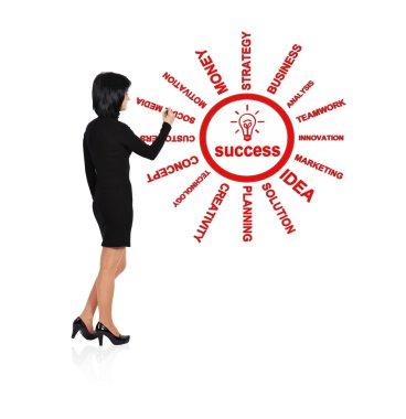 woman drawing success scheme
