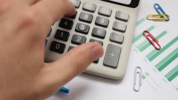 finanční kalkulace