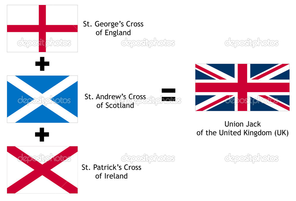 Union Jack — Foto de stock © claudiodivizia #32514311