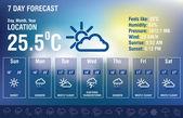Wettervorhersage-Schnittstelle mit Icon-set