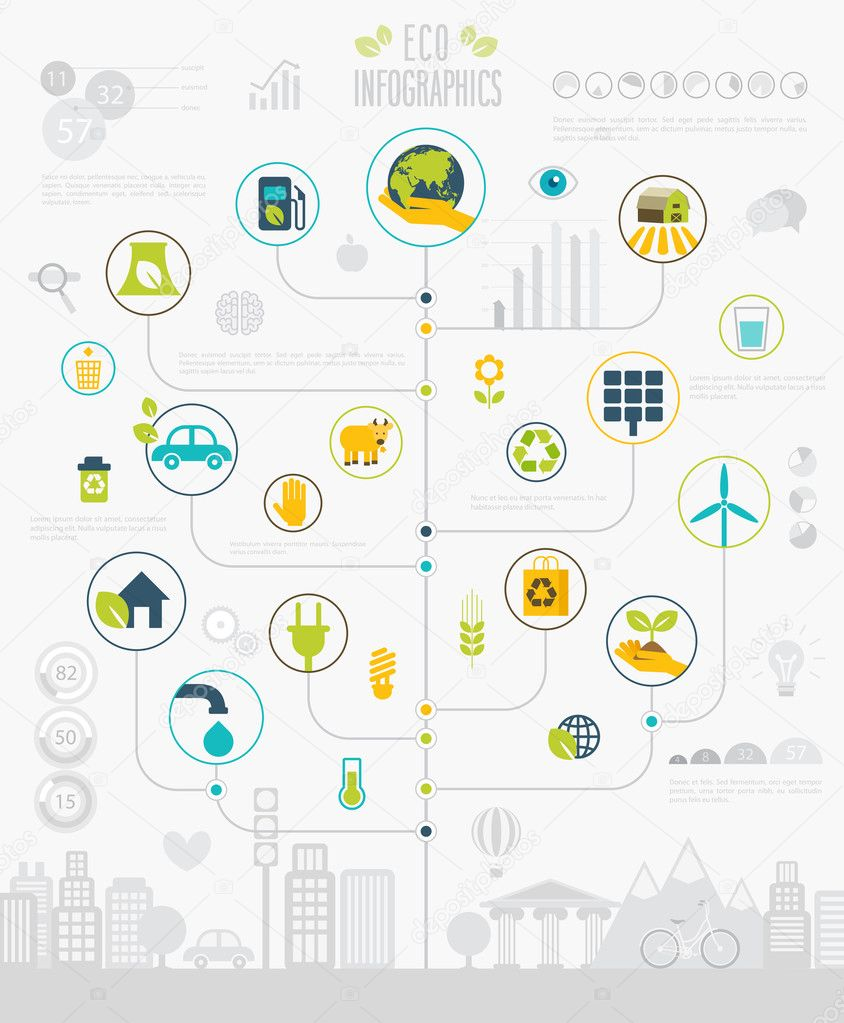 Ecology Infographic set with charts and icons.