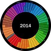 Fotografie Calendar 2014