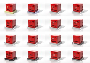 3d chemical elements of the periodic table