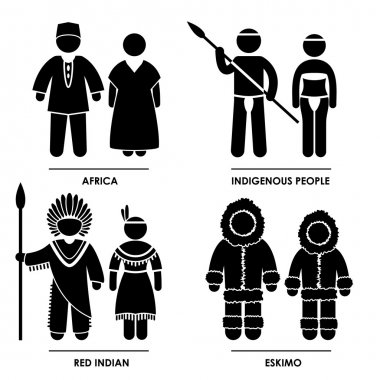 Africa Red Indian Eskimo Man Woman National Traditional Costume Dress Clothing Icon Symbol Sign Pictogram