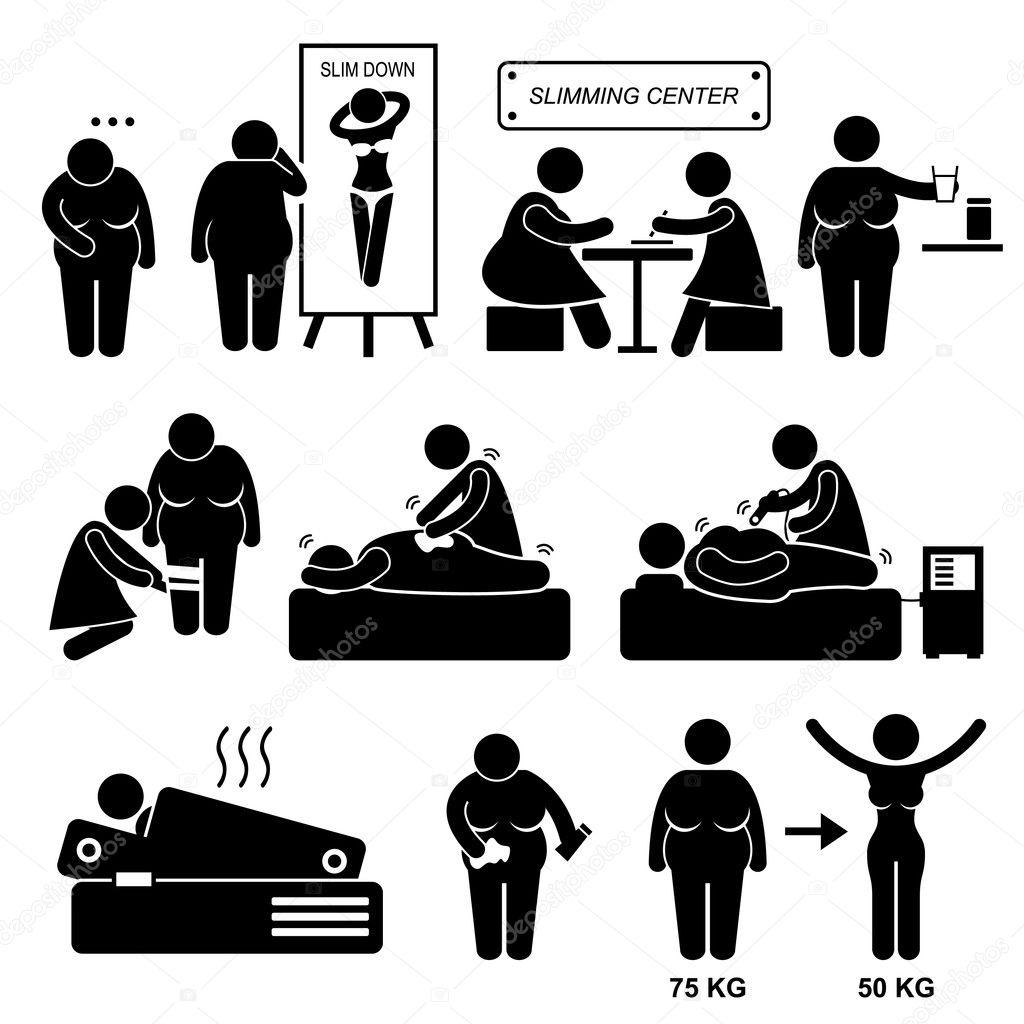 karboxiterapia karcsúsító kezelés