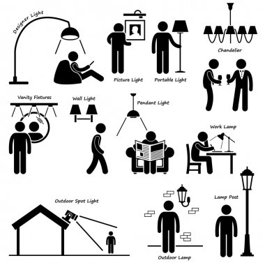 A set of human pictogram using different type of home lighting. They are man using designer light, picture light, portable light, chandelier, vanity light, wall light, pendant light, work lamp, outdoor spotlight, outdoor lamp, and lamp post. stock vector