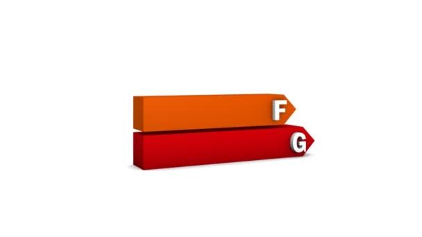 Energieeffizienz-Bewertungssystem