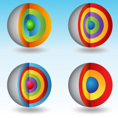 3D Layered Core Sphere Charts