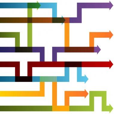 Strategy Adjustments Arrow Chart