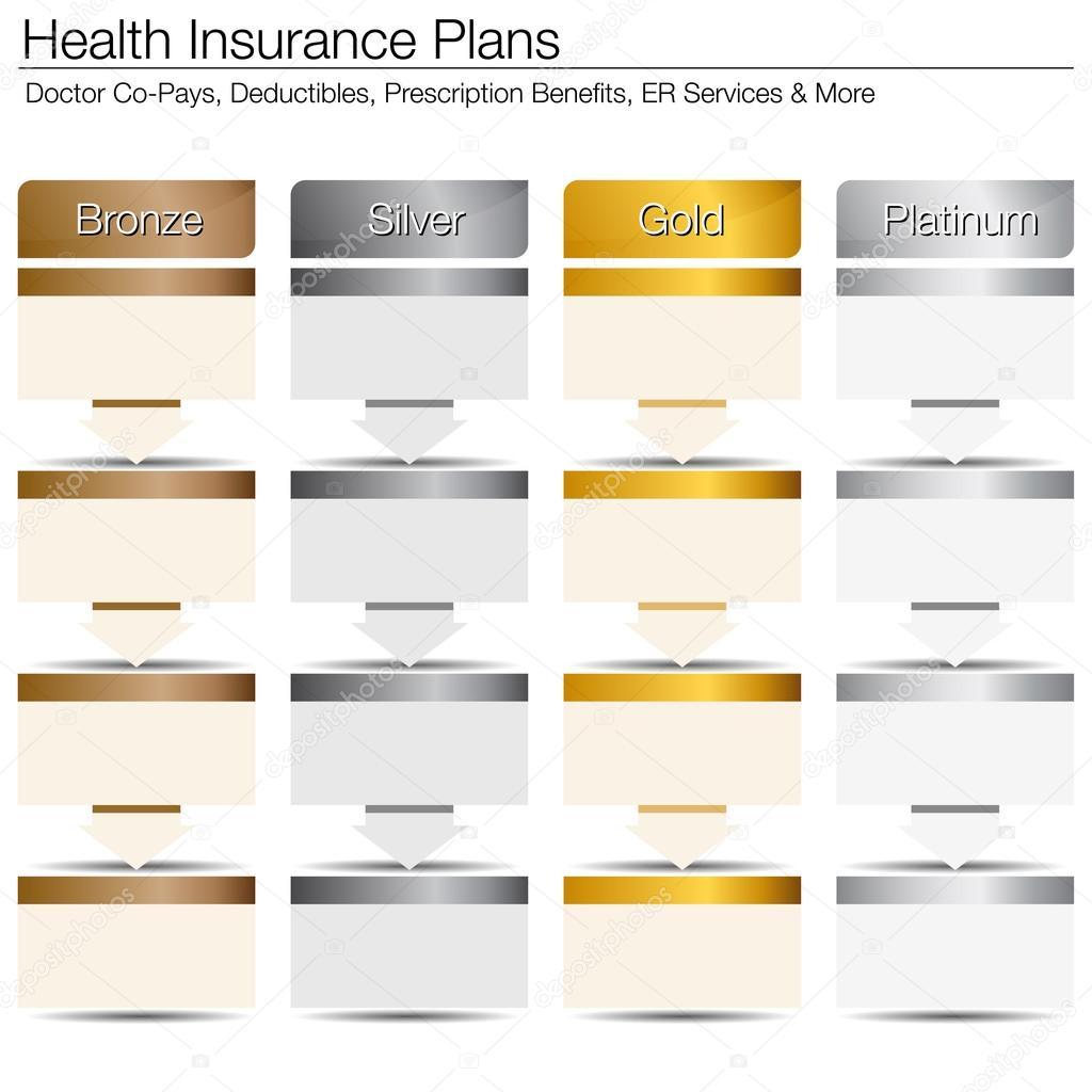 Health Insurance Plans >> Health Insurance Plans Stock Vector C Cteconsulting 44840295