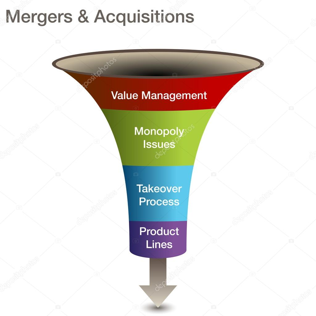 Mergers and Acquisitions 3d Chart