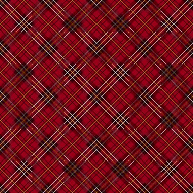 Red tartan check background.