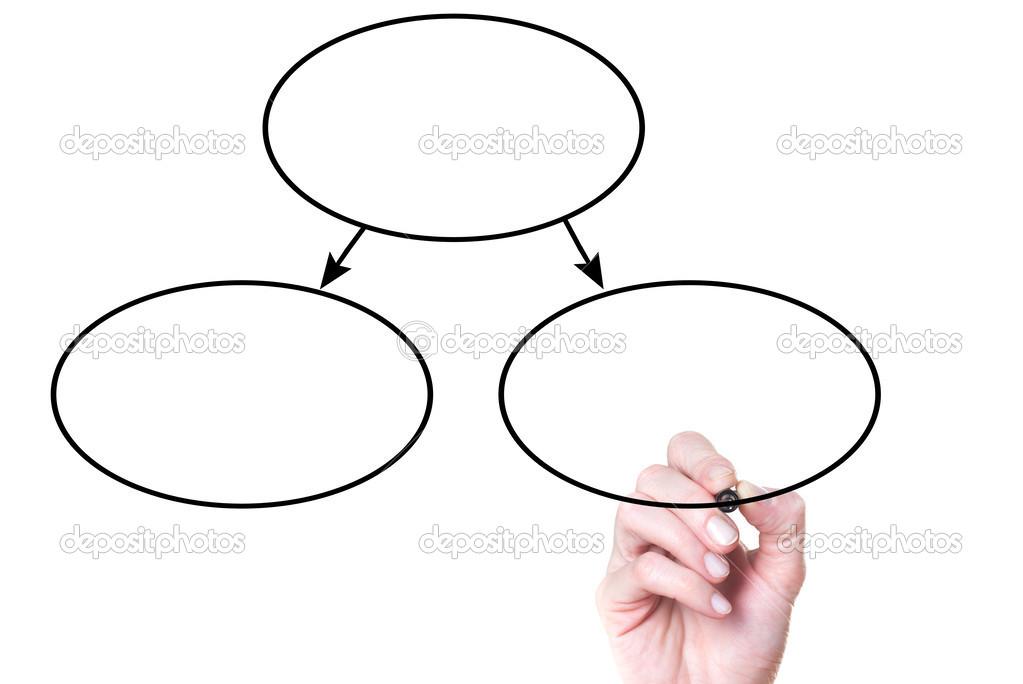 Business Hand Writing Process Flowchart Diagram