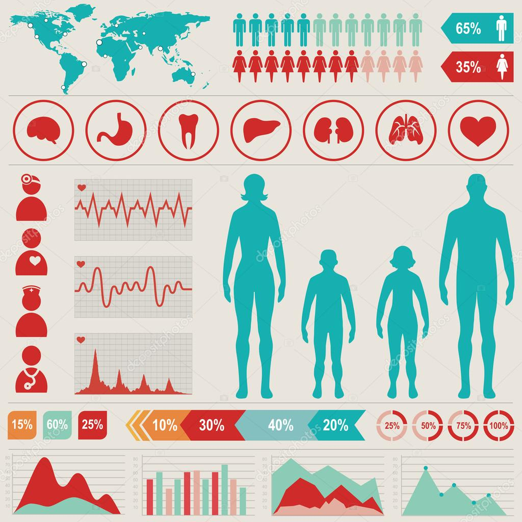 Medical infographic set with charts and other elements. Vector i