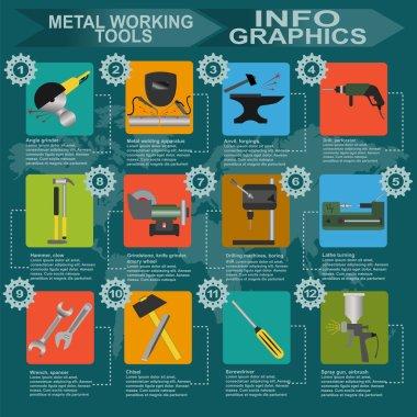 Set of metal working tools Infographics