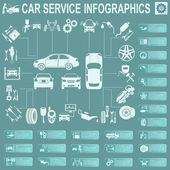 Autoservis, opravy infografika