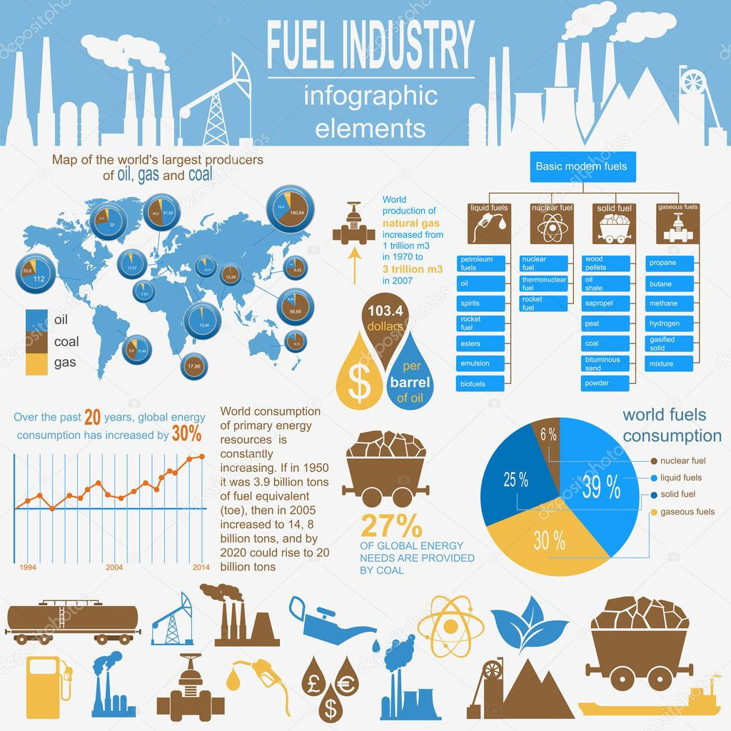 Fuel industry infographic, set elements for creating your own in