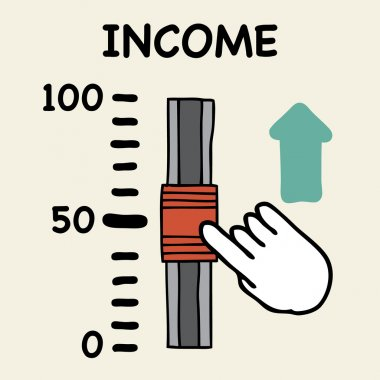 Income scale