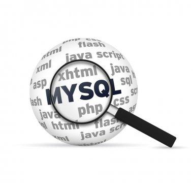 Mysql Sphere