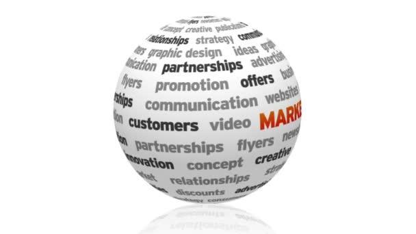 marketingové sféře